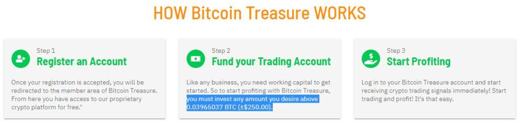 Comment Bitcoin Treasure marche